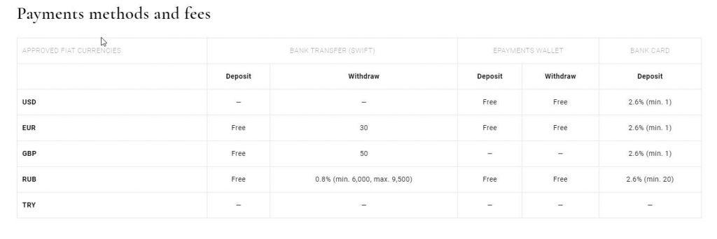 Таблица тарифов биржи DSX
