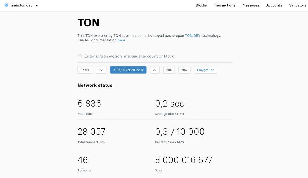 Free TON blockchain